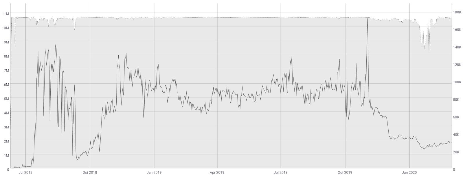 EOS Price Analysis 4 Mar 2020 (6)