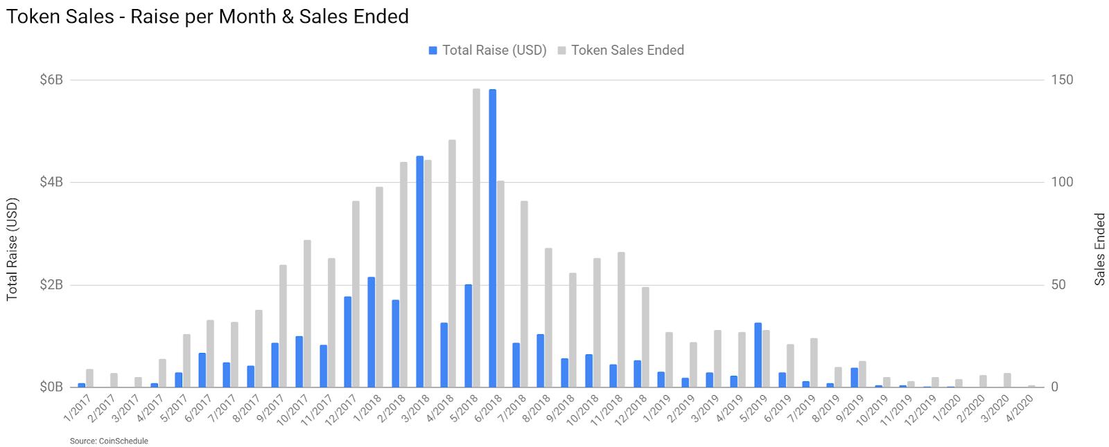 Ethereum Price Analysis 10 Apr 2020 (11)