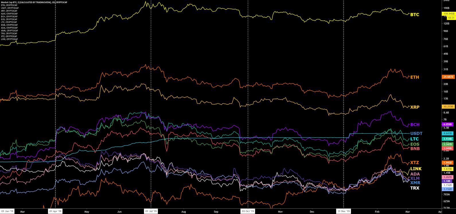 EOS Price Analysis 4 Mar 2020 (1)