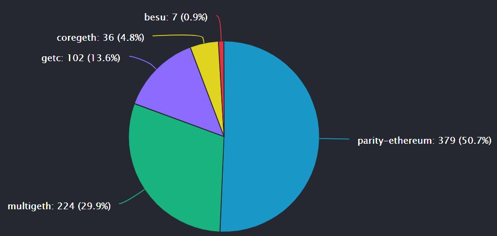 Ethereum Classic Price Analysis 11 Mar 2020 (6)