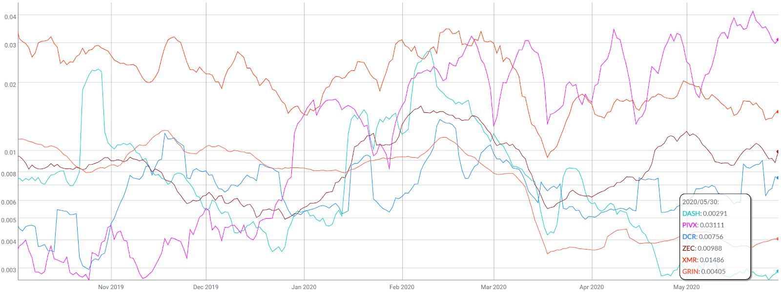 Monero Price Analysis 1 Jun 2020 (6)