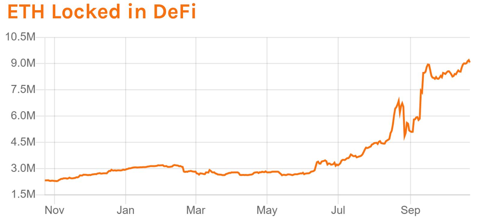 Ethereum Price Analysis 22 Oct 2020 (15)