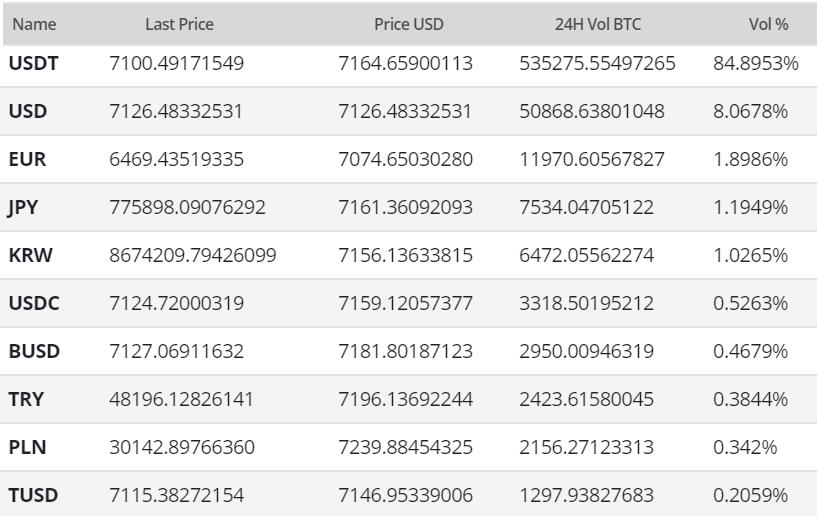Bitcoin Price Analysis 13 Apr 2020 (13)