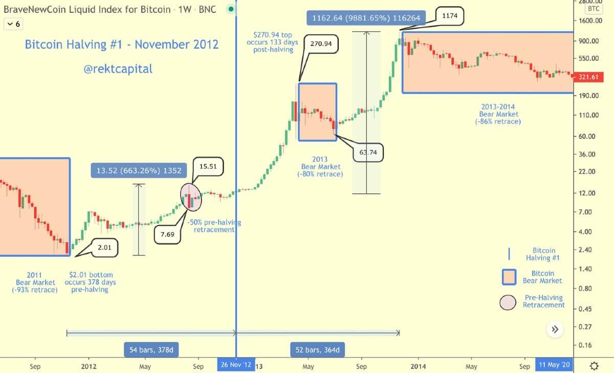 bitcoin vietos brooklyn cryptocurrency exchange nigerijoje