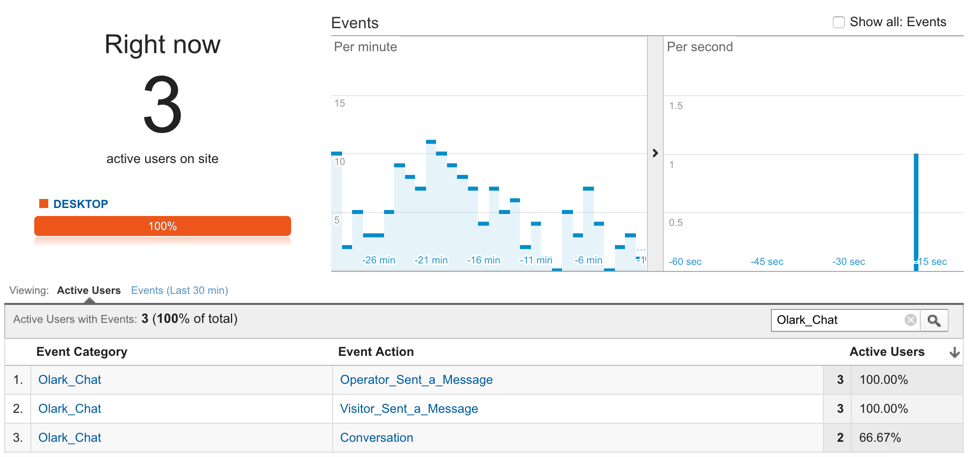 This is a screenhot of Google Analytics Integration