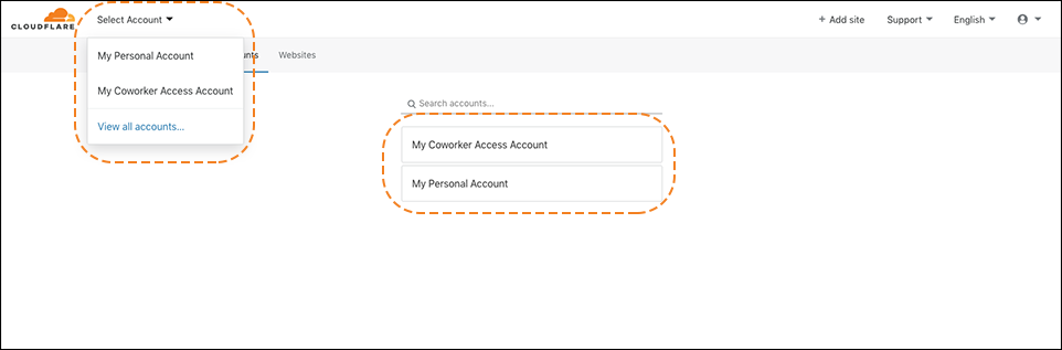 screenshot of 'Select Account' in Cloudflare dashboard