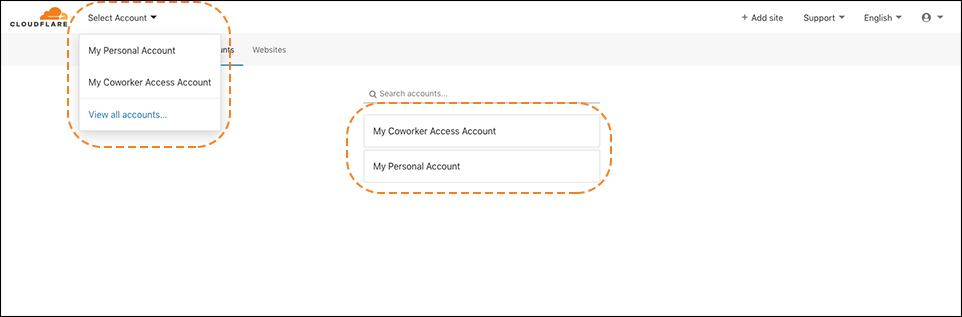 Cloudflareダッシュボードの「アカウントの選択(Select Account)」のスクリーンショット