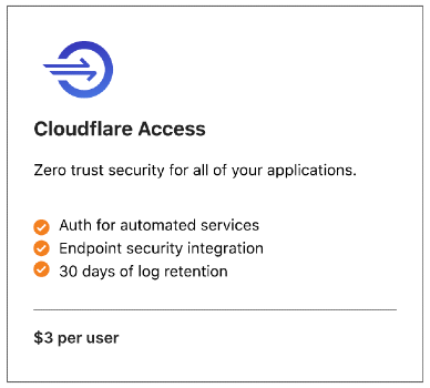 [fixed] Cloudflare Access subscription plan (standalone)