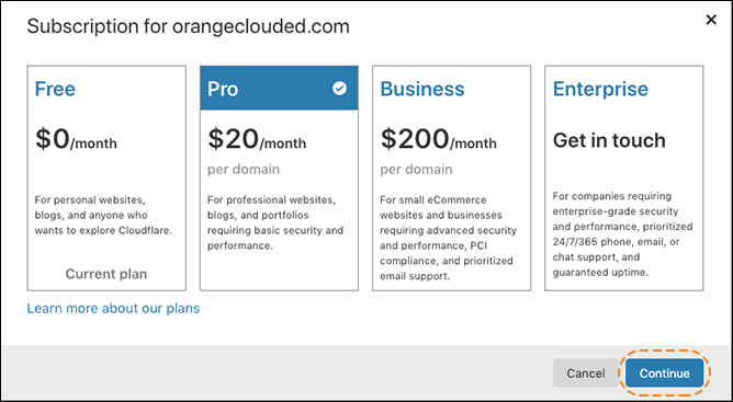Cloudflareプランと価格設定が表示されている「サブスクリプションオプション(Subscription Options)」ダイアログのスクリーンショット