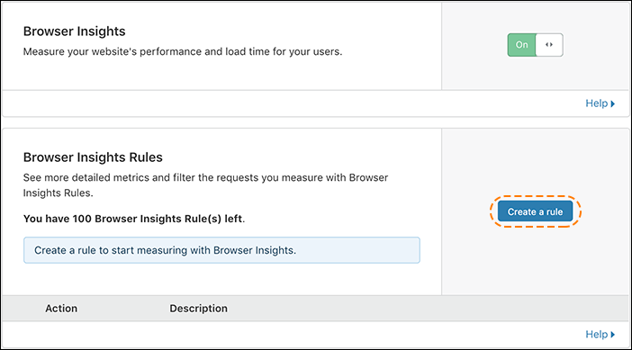 a screenshot of the browser insights UI in the Cloudflare dashboard, with browser insights enabled without any browser insights rules configured