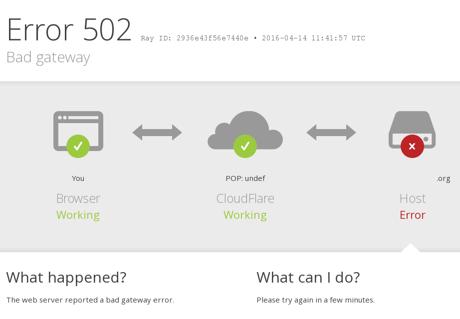 Screenshot of a Cloudflare-branded error 502