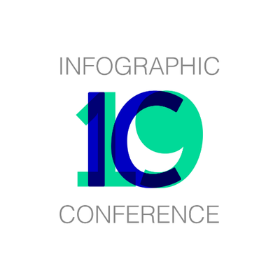 Stichting Infographicscongres Nederland