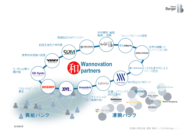 RB wannovation