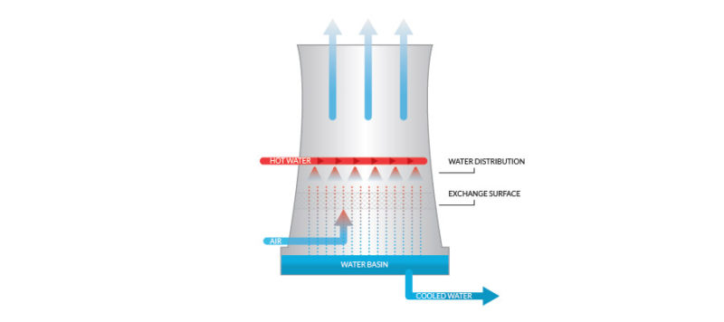 water cooling tower illustration-01