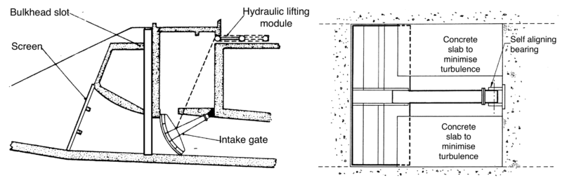intake gate inspection diagram