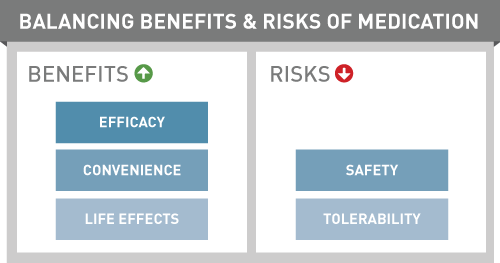 balancing-risks-benefits-medication-legacy