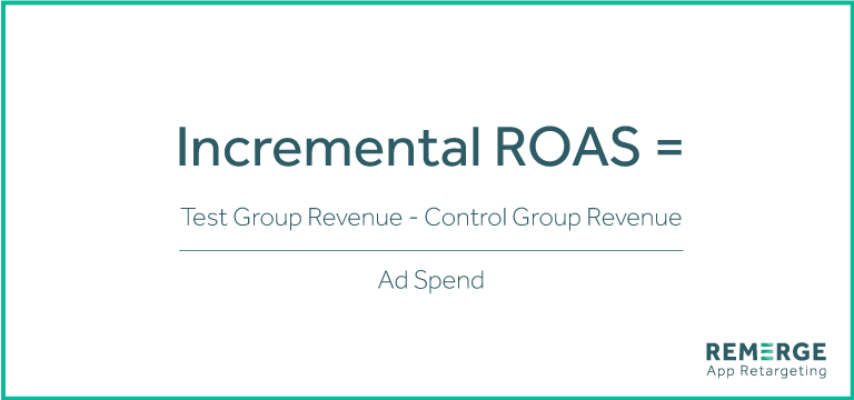 incremental-Roas