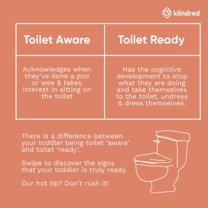 Toilet Training vs Toilet Aware Graph