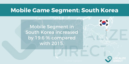 Mobile-Game-Segment-Korea