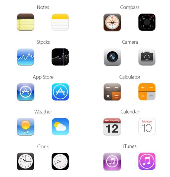 ASO AppStoreOptimization Icons