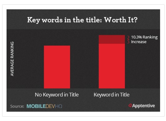 Localize Keywords