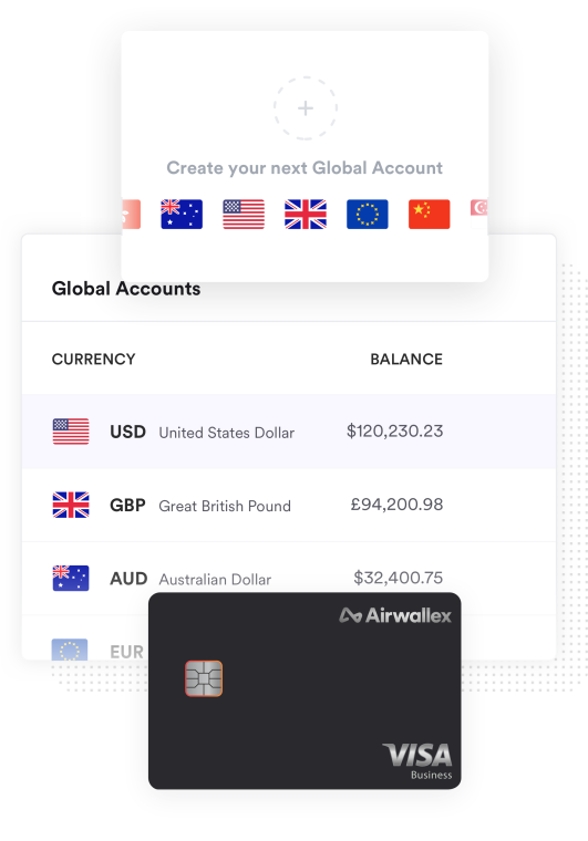 Multiple global accounts receiving USD, AUD and EUR