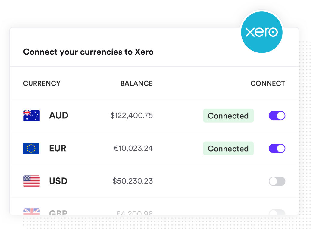bank feeds showing payments reconciling into Xero