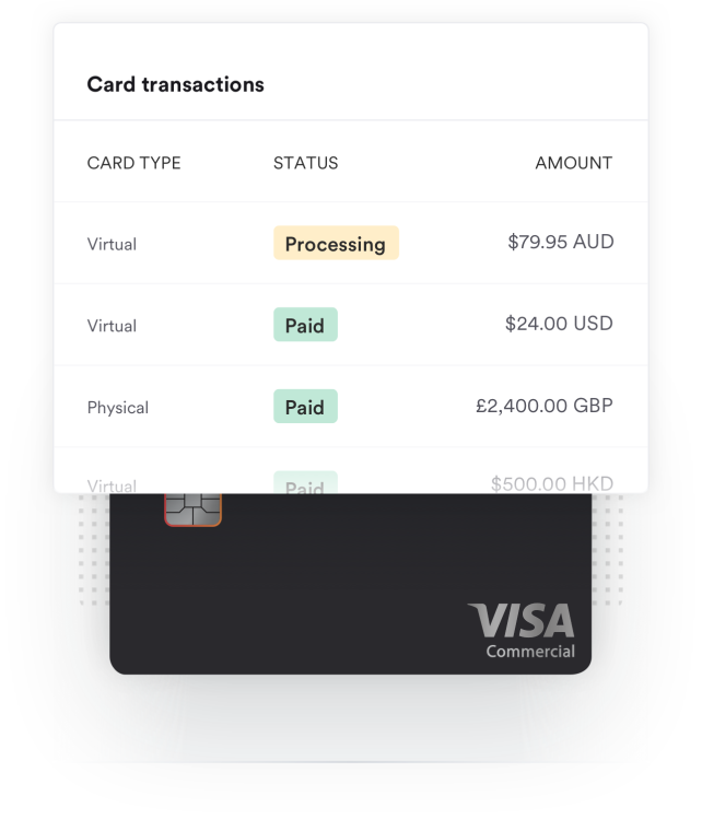 Business card payments being paid via a virtual visa card