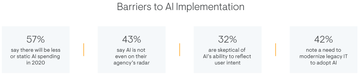 Barriers-to-AI-Implementation-graphic
