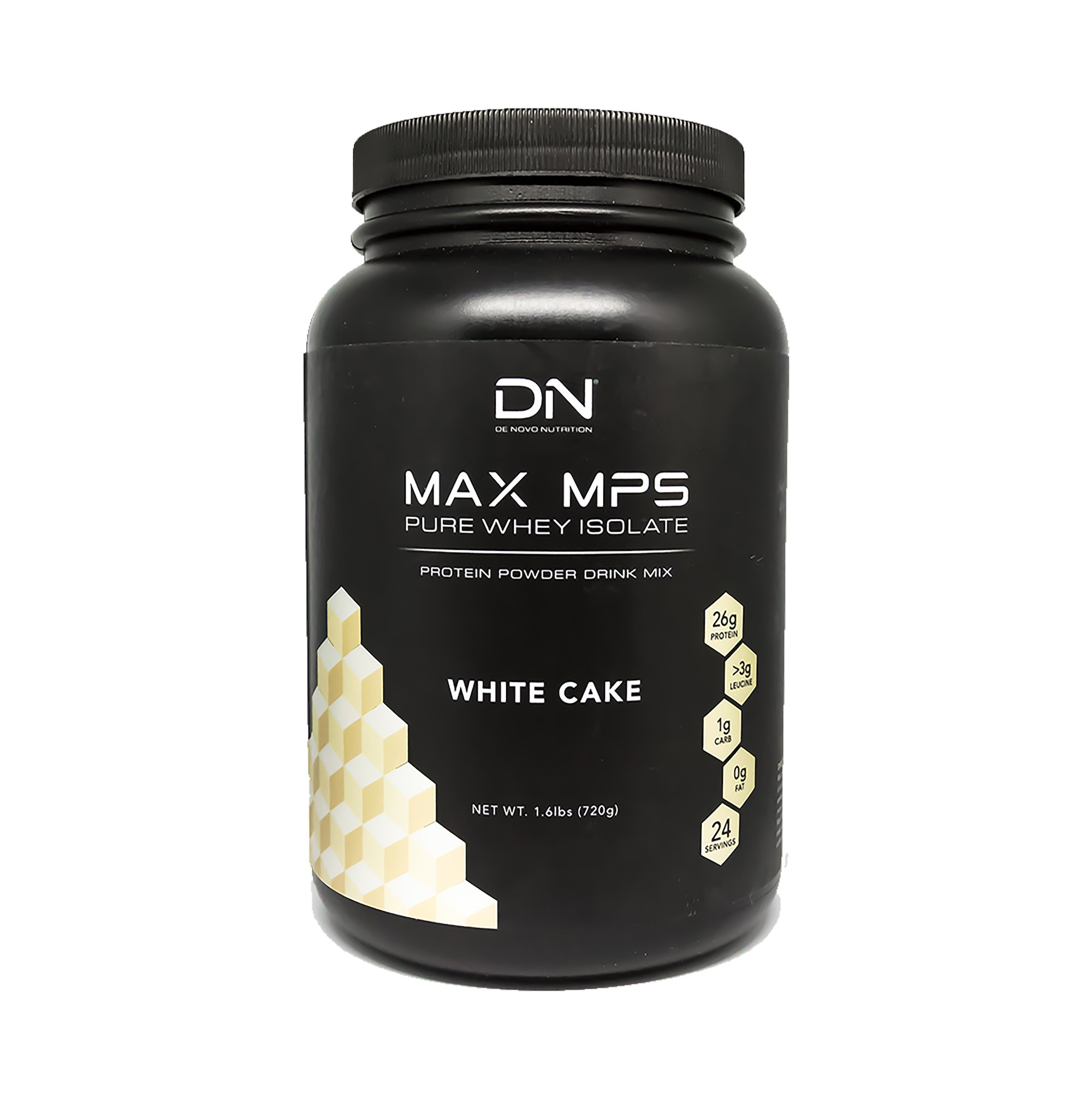 Starting A Supplements Nutrition Company and Growing to $20k/month -
