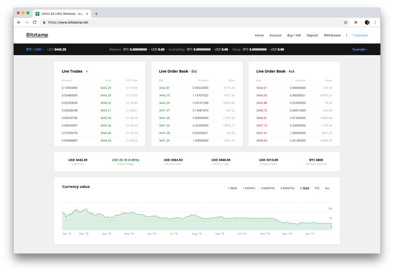 Bitstamp crypto exchange
