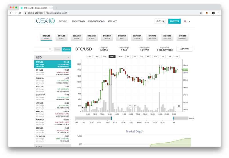 CEX IO crypto exchange