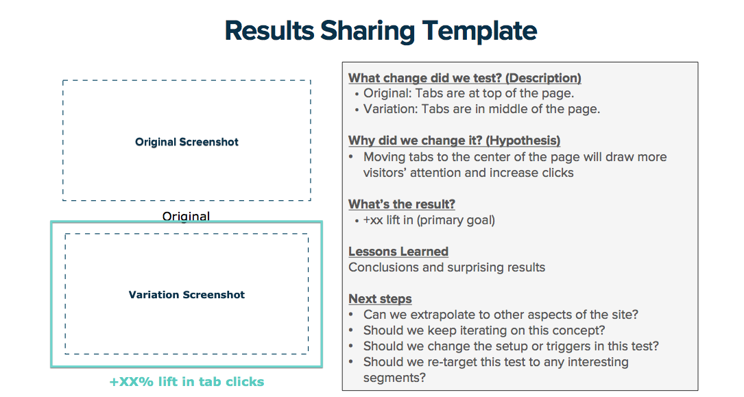Results-Sharing1
