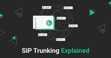 "Thumbnail image for ""What Is SIP Trunking and How Can It Improve Communications"""