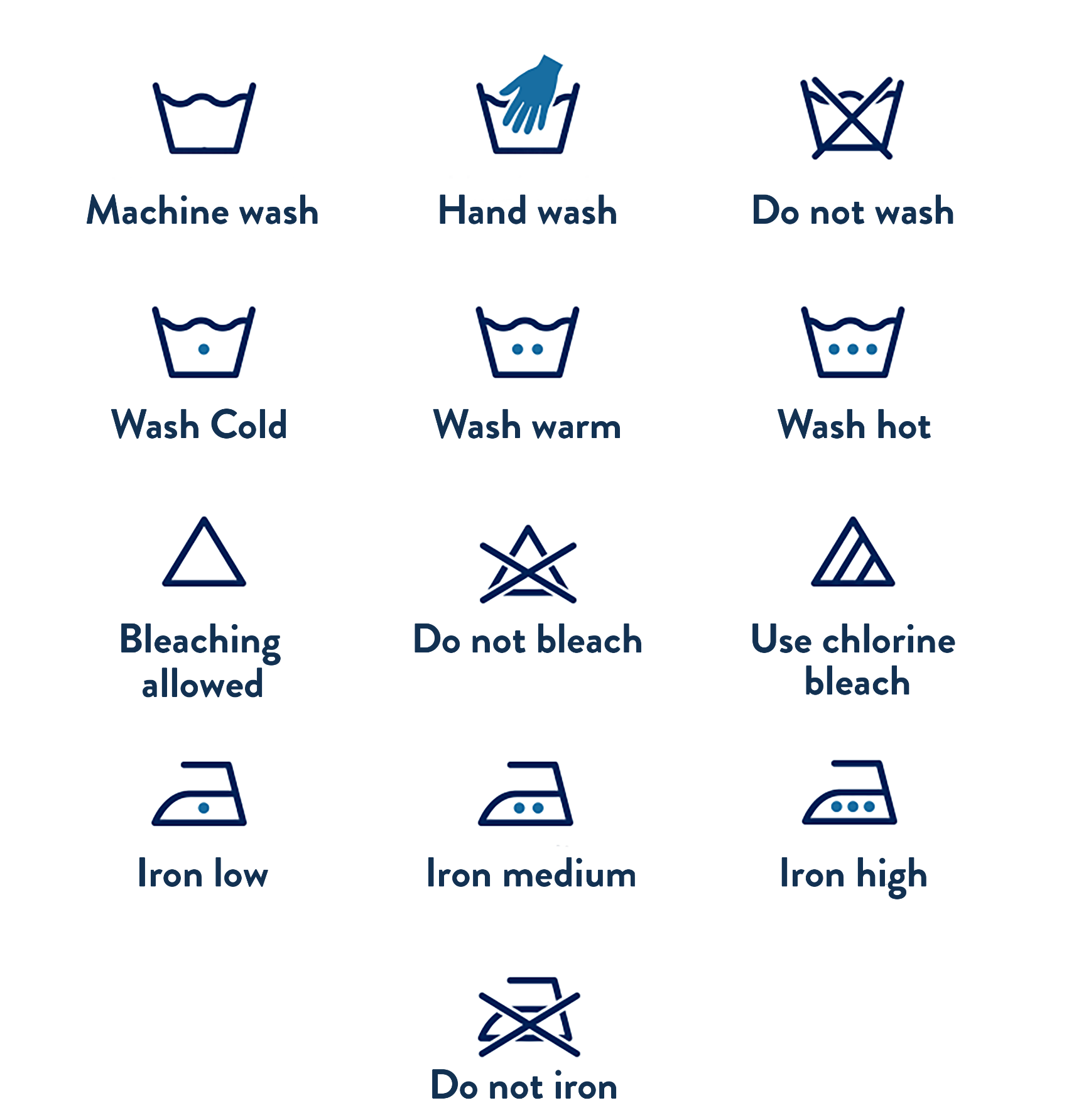 laundry washing symbols