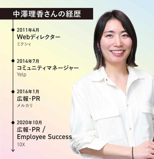 【モヤモヤ解決】会社員が「やりたいこと」を仕事にする3ステップ_中澤理香_02