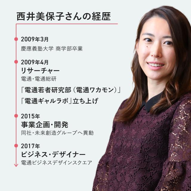 西井美保子さん経歴