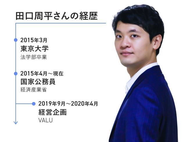 田口周平さん 経歴