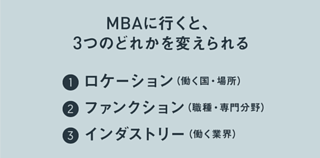 出典:【完全図解・保存版】MBA「7つの大変化」(NewsPicks / 2018年12月4日)