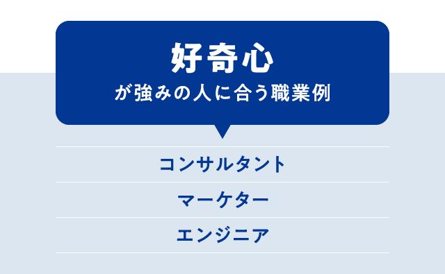 【5つの新発見】強みから逆算して見つける「私に合う仕事」_02