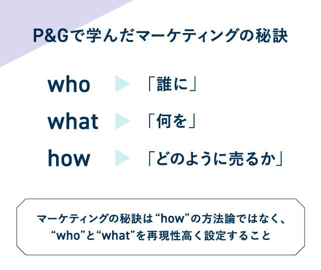 P&Gで学んだマーケティングの秘訣