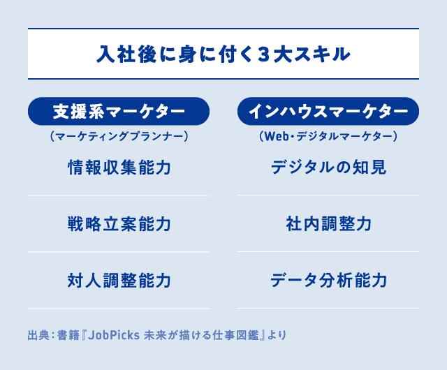 【のぞき見】人気職種で「新卒が最初にやる仕事」比較_04
