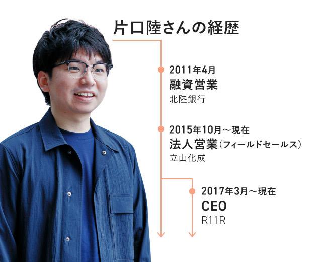片口陸さん経歴