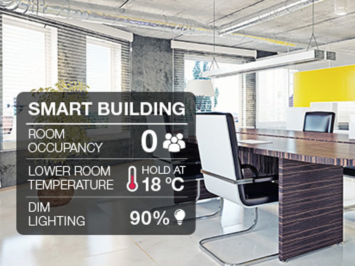 Building automation goals achieved using IoT technology