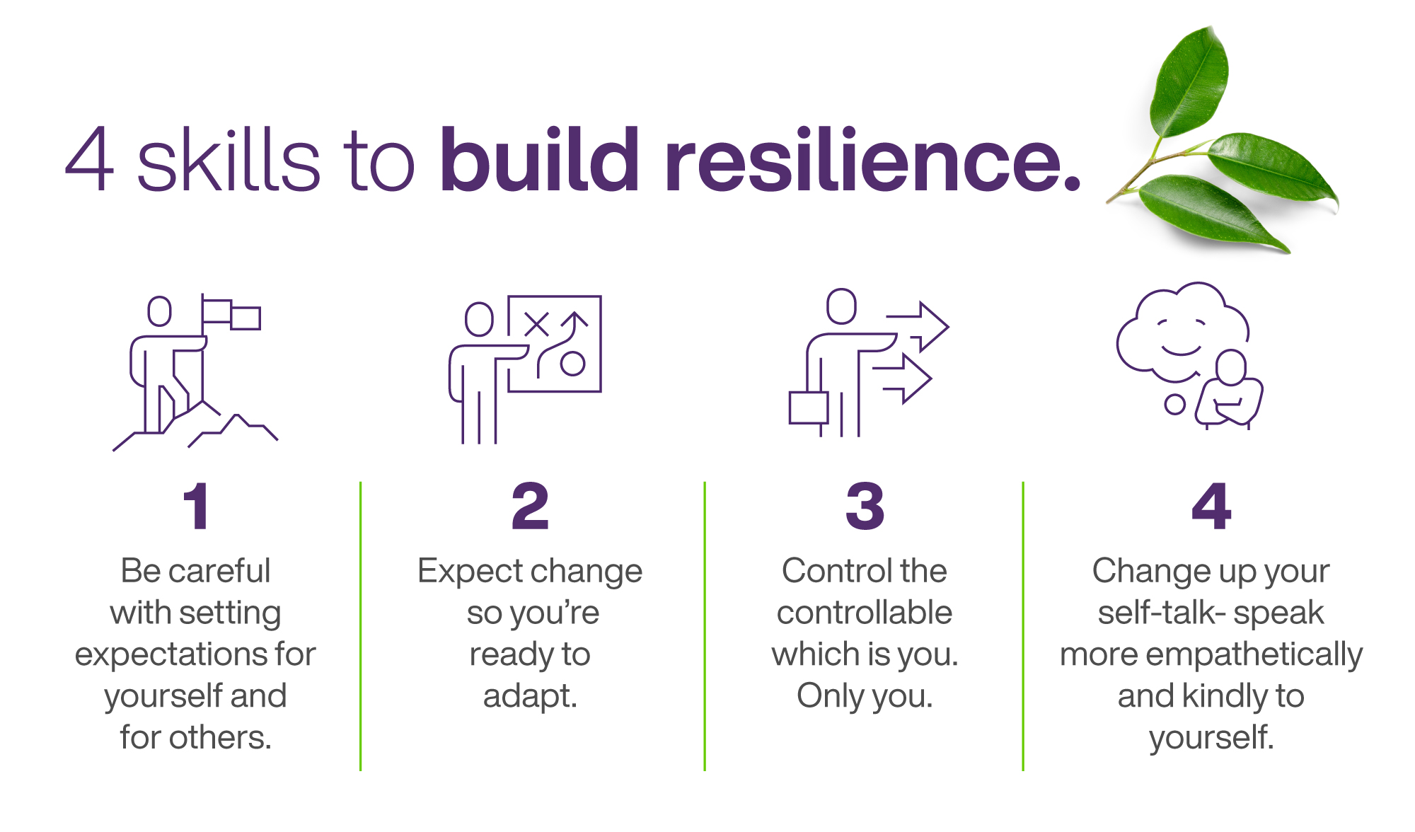 Infographic   4 skills to build resilience