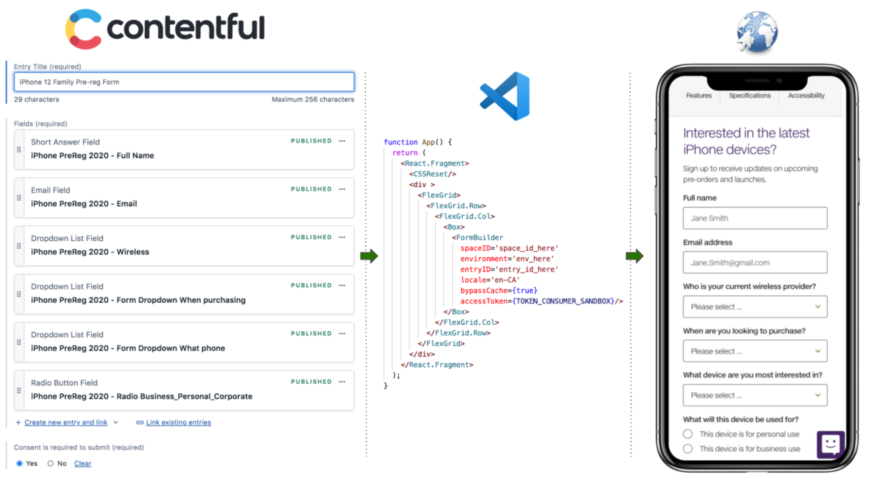 Form Builder flow - Contentful, source code of using FormBuilder the React component through create react app, rendering of the form in mobile view