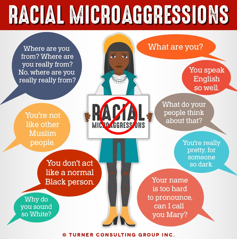 An infographic by Turner Consulting Group demonstrating examples of racial microaggressions. Credit to Turner Consulting Group for the creation of this infographic. More information and images can be found at www.turnerconsultinggroup.ca
