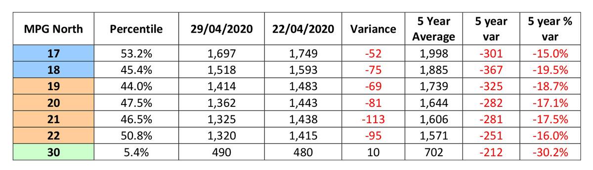 Market-Report-S44.19-2