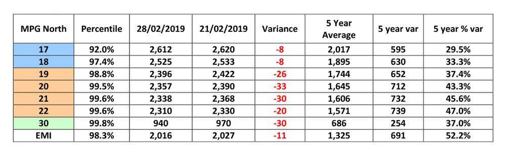 Market Report S35.19-1