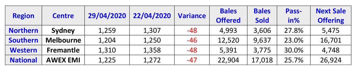 Market-Report-S44.19-3